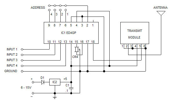 How Holtek Encoders And Decoders Work