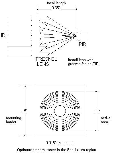 fresnel.jpg (35285 bytes)